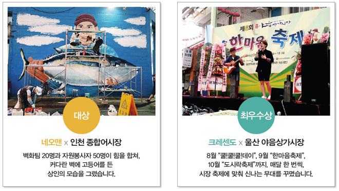 대상 - 네오맨 X 인천 종합어시장 / 최우수상 - 크레센도 X 울산 야음상가시장